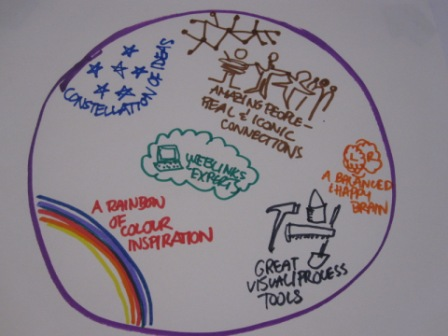 Graphic Facilitation Workshop and Jam 2011 (3/3)