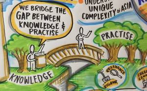 Illustration by 'Tim Hamons' downloaded from the FB group: Graphic Facilitation