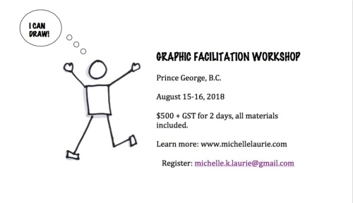 GF workshop Prince George Aug 15-16